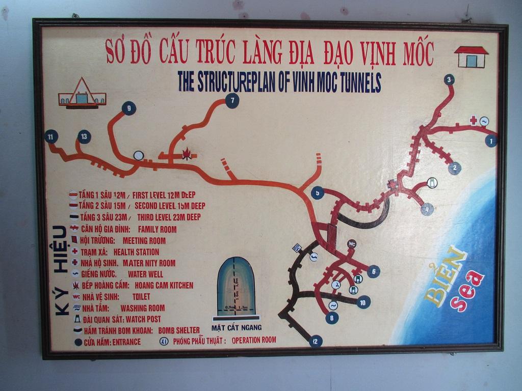 Das Tunnelsystem